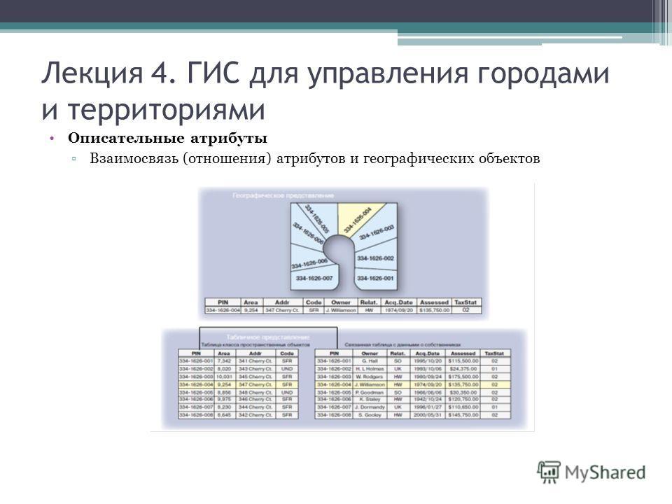 Лекция 4. ГИС для управления городами и территориями Описательные атрибуты Взаимосвязь (отношения) атрибутов и географических объектов