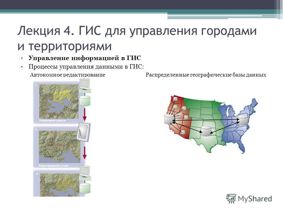 Лекция 4. ГИС для управления городами и территориями Управление информацией в ГИС Процессы управления данными в ГИС: Автономное редактирование Распределенные географические базы данных