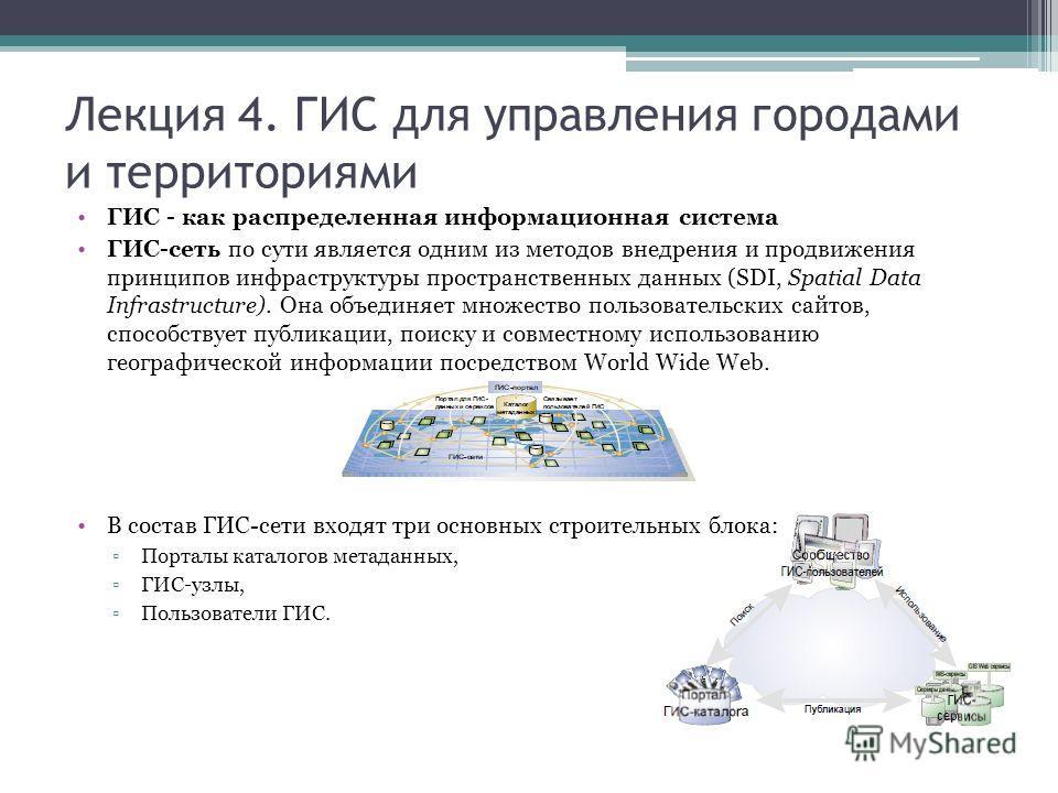 Лекция 4. ГИС для управления городами и территориями ГИС - как распределенная информационная система ГИС-сеть по сути является одним из методов внедрения и продвижения принципов инфраструктуры пространственных данных (SDI, Spatial Data Infrastructure