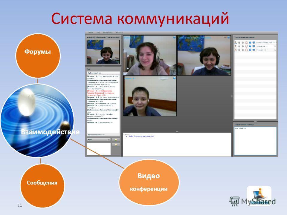 11 Форумы Сообщения Видео конференции Система коммуникаций Взаимодействие