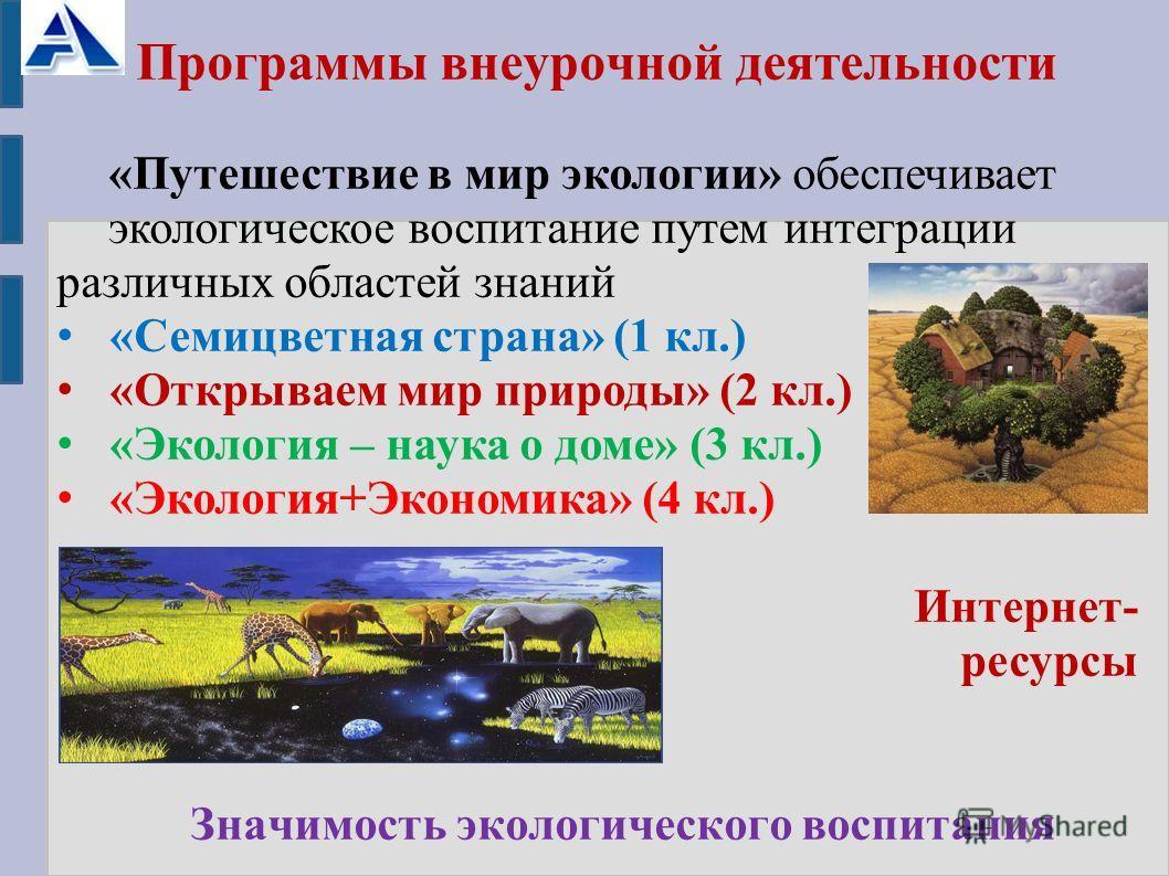 Программы внеурочной деятельности «Путешествие в мир экологии» обеспечивает экологическое воспитание путем интеграции различных областей знаний «Семицветная страна» (1 кл.) «Открываем мир природы» (2 кл.) «Экология – наука о доме» (3 кл.) «Экология+Э