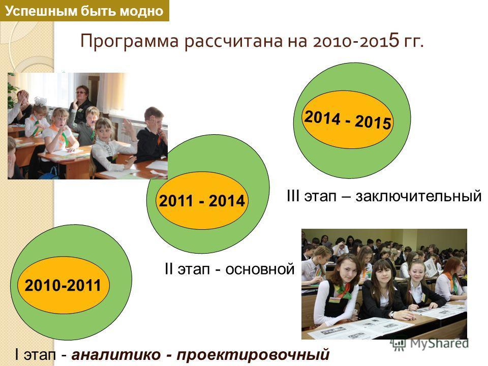 Программа рассчитана на 2010-201 5 гг. 2010-2011 2011 - 2014 2014 - 2015 I этап - аналитико - проектировочный II этап - основной III этап – заключительный Успешным быть модно