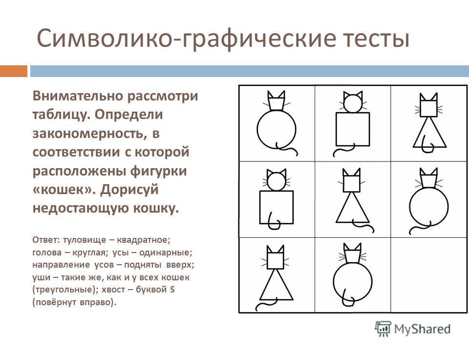 Символико - графические тесты Внимательно рассмотри таблицу. Определи закономерность, в соответствии с которой расположены фигурки « кошек ». Дорисуй недостающую кошку. Ответ : туловище – квадратное ; голова – круглая ; усы – одинарные ; направление