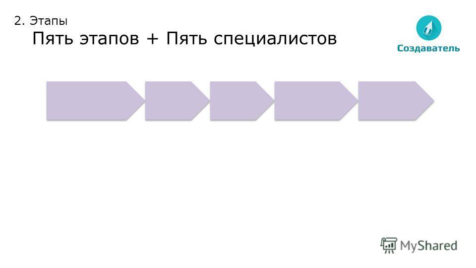 2. Этапы Пять этапов + Пять специалистов
