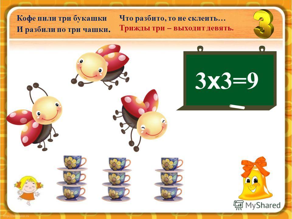 (числа 3 – 4)