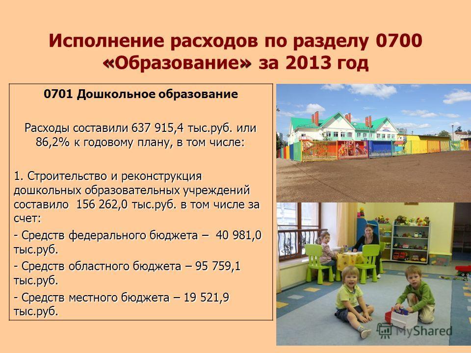 «» Исполнение расходов по разделу 0700 «Образование» за 2013 год 0701 Дошкольное образование Расходы составили 637 915,4 тыс.руб. или 86,2% к годовому плану, в том числе: 1. Строительство и реконструкция дошкольных образовательных учреждений составил