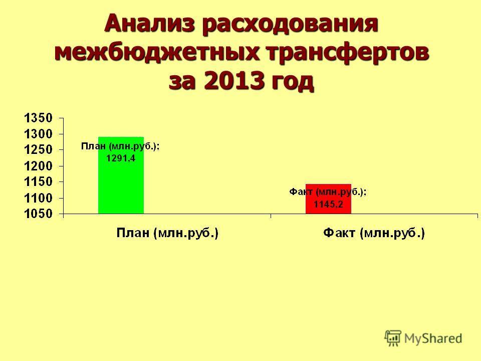 Анализ расходования межбюджетных трансфертов за 2013 год