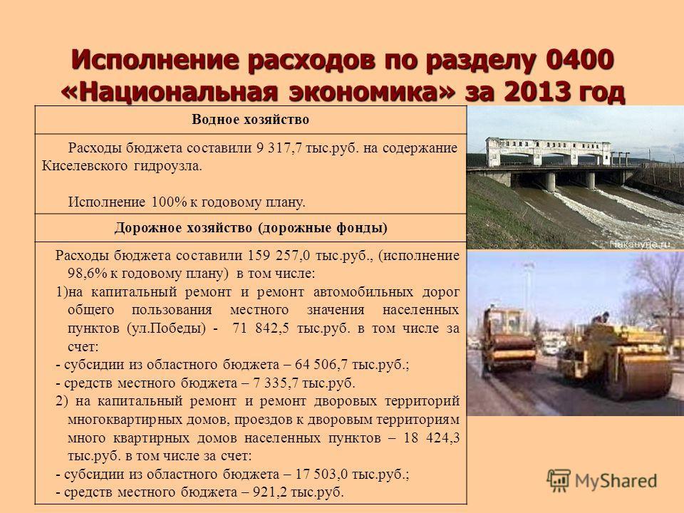 Исполнение расходов по разделу 0400 «Национальная экономика» за 2013 год Водное хозяйство Расходы бюджета составили 9 317,7 тыс.руб. на содержание Киселевского гидроузла. Исполнение 100% к годовому плану. Дорожное хозяйство (дорожные фонды) Расходы б