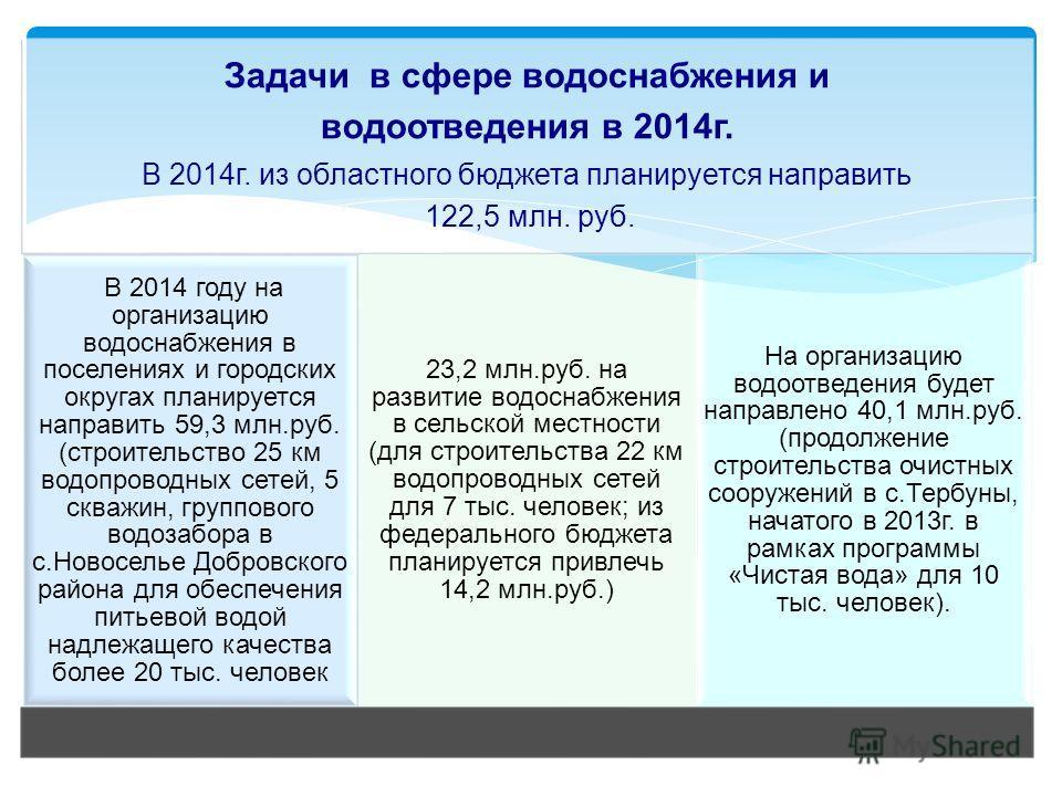 Задачи в сфере водоснабжения и водоотведения в 2014 г. В 2014 г. из областного бюджета планируется направить 122,5 млн. руб. В 2014 году на организацию водоснабжения в поселениях и городских округах планируется направить 59,3 млн.руб. (строительство