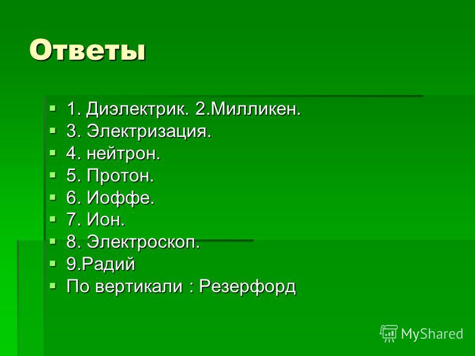 Ответы 1. Диэлектрик. 2.Милликен. 1. Диэлектрик. 2.Милликен. 3. Электризация. 3. Электризация. 4. нейтрон. 4. нейтрон. 5. Протон. 5. Протон. 6. Иоффе. 6. Иоффе. 7. Ион. 7. Ион. 8. Электроскоп. 8. Электроскоп. 9. Радий 9. Радий По вертикали : Резерфор
