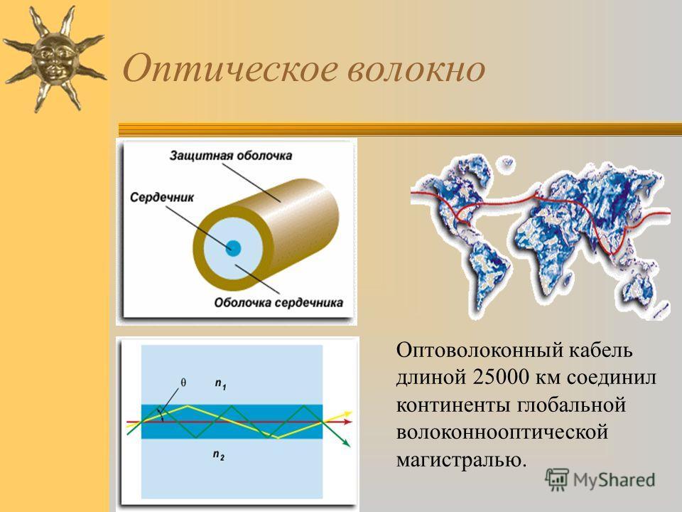 Оптическое волокно Оптоволоконный кабель длиной 25000 км соединил континенты глобальной волоконнооптической магистралью.