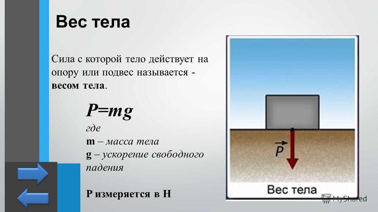 Вес тела Сила с которой тело действует на опору или подвес называется - весом тела. P=mg где m – масса тела g – ускорение свободного падения P измеряется в Н