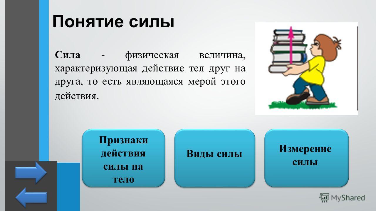 Презентация на тему Сила тяжести Явление всемирного тяготения  2 Понятие
