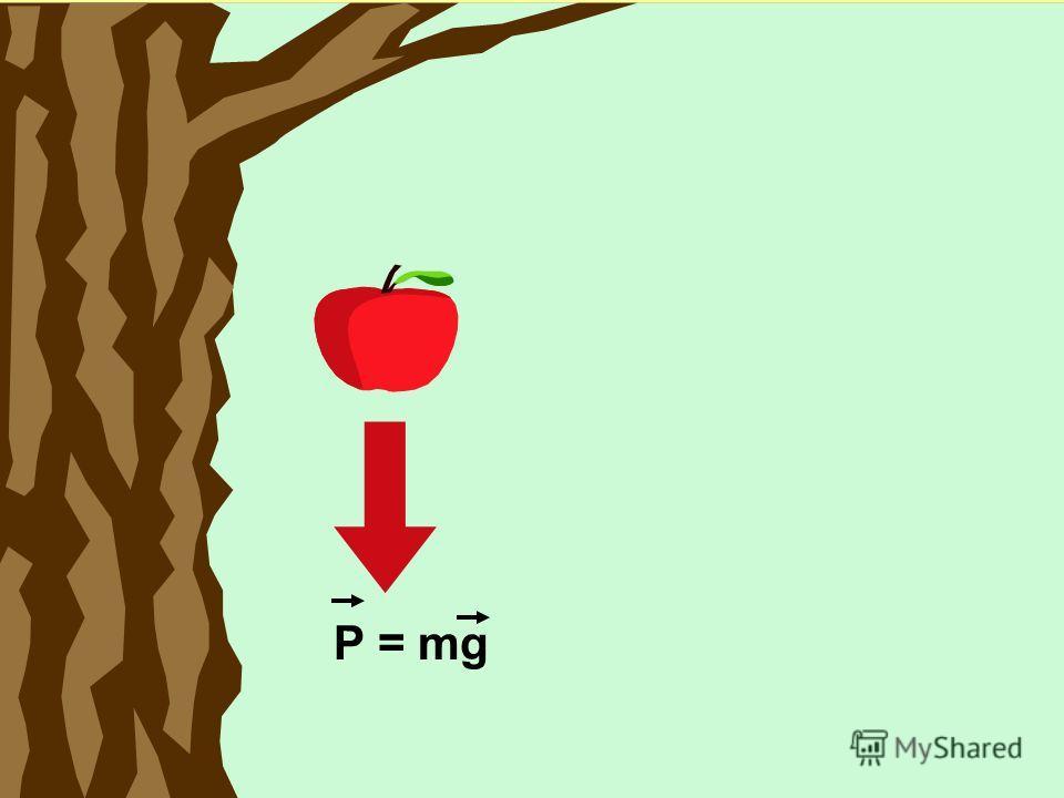 5 При отсутствии сопротивления воздуха тела падают в соответствии с законом, известным, как закон свободного падения, впервые сформулированным знаменитым итальянском ученым Галилеем в шестнадцатом столетии. Физика - механика