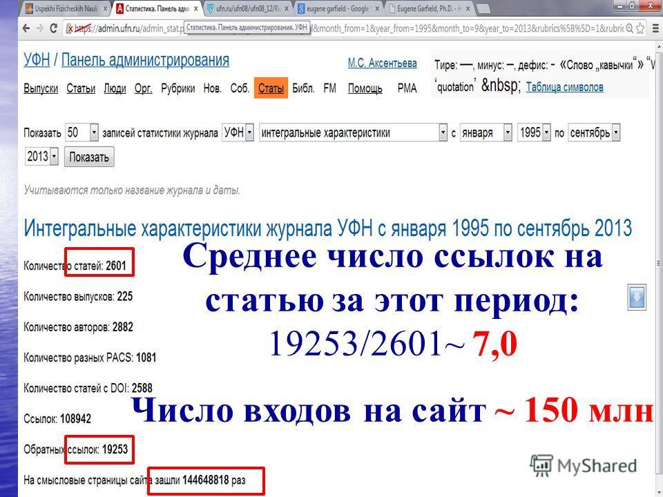 Среднее число ссылок на статью за этот период: 19253/2601~ 7,0 Число входов на сайт ~ 150 млн