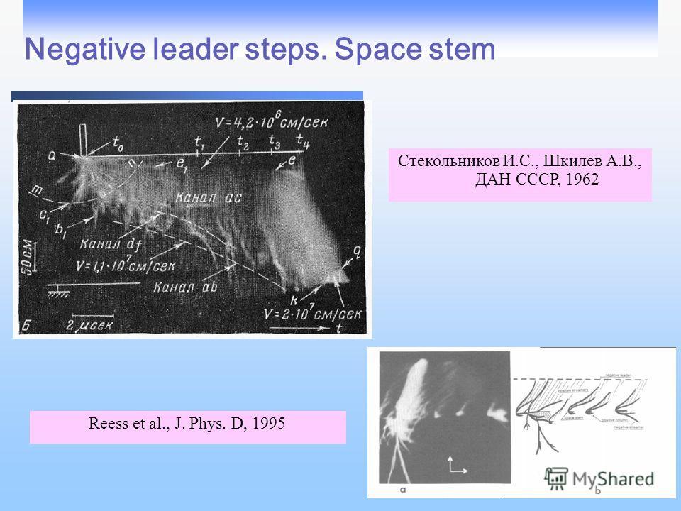 Negative leader steps. Space stem Стекольников И.С., Шкилев А.В., ДАН СССР, 1962 Reess et al., J. Phys. D, 1995
