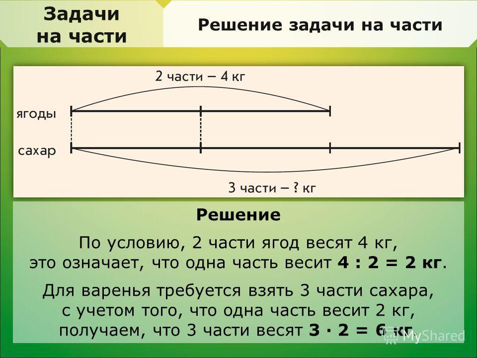 Задачи на части Решение задачи на части Решение По условию, 2 части ягод весят 4 кг, это означает, что одна часть весит 4 : 2 = 2 кг. Для варенья требуется взять 3 части сахара, с учетом того, что одна часть весит 2 кг, получаем, что 3 части весят 3