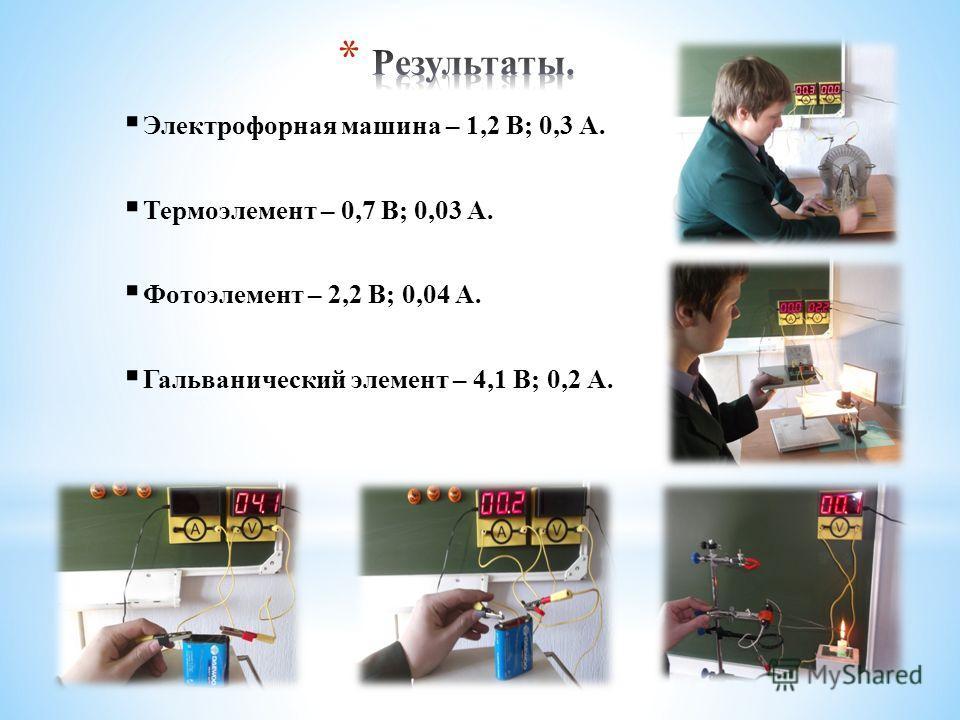 Электрофорная машина – 1,2 В; 0,3 А. Термоэлемент – 0,7 В; 0,03 А. Фотоэлемент – 2,2 В; 0,04 А. Гальванический элемент – 4,1 В; 0,2 А.