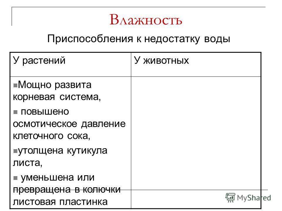 таблица приспособление у растений