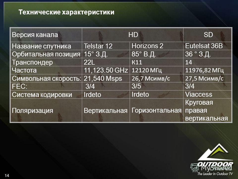 Технические характеристики 14 Версия каналаHDSD Название спутника Telstar 12 Horizons 2 Eutelsat 36B Орбитальная позиция 15° З.Д.85° В.Д.36 ° З.Д. Транспондер 22L К1114 Частота 11,123.50 GHz 12120 МГц 11976,82 МГц Символьная скорость: 21,540 Msps 26,