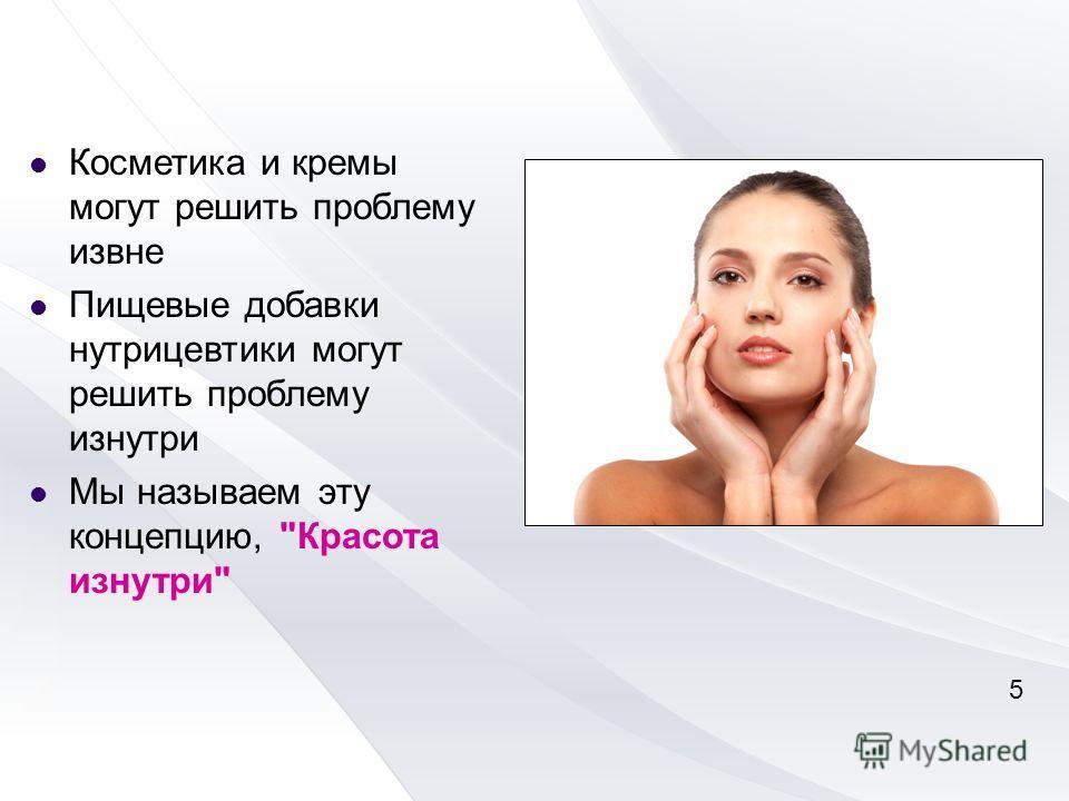 Косметика и кремы могут решить проблему извне Пищевые добавки нутрицевтики могут решить проблему изнутри Мы называем эту концепцию, Красота изнутри 5