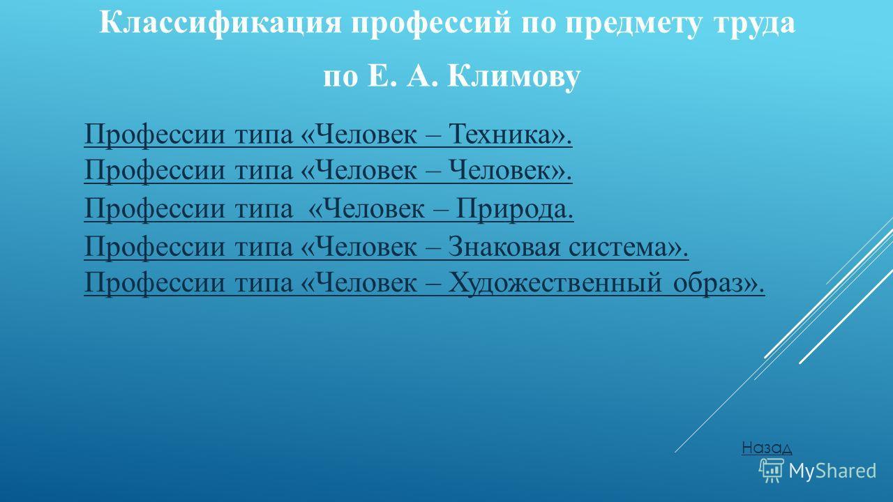 Классификация профессий по предмету труда по Е. А. Климову Профессии типа «Человек – Техника». Профессии типа «Человек – Человек». Профессии типа «Человек – Природа. Профессии типа «Человек – Знаковая система». Профессии типа «Человек – Художественны