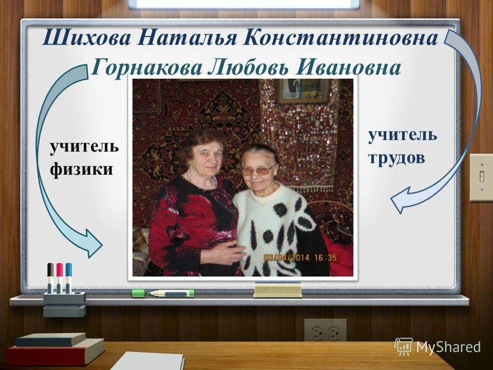 Шихова Наталья Константиновна Горнакова Любовь Ивановна учитель трудов учитель физики