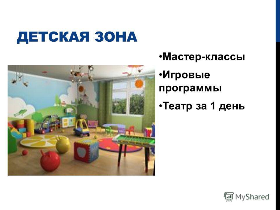 ДЕТСКАЯ ЗОНА Мастер-классы Игровые программы Театр за 1 день