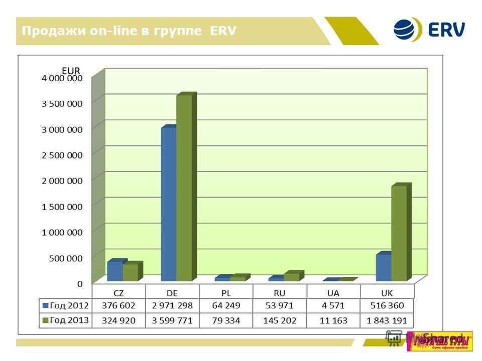 Продажи on-line в группе ERV 4