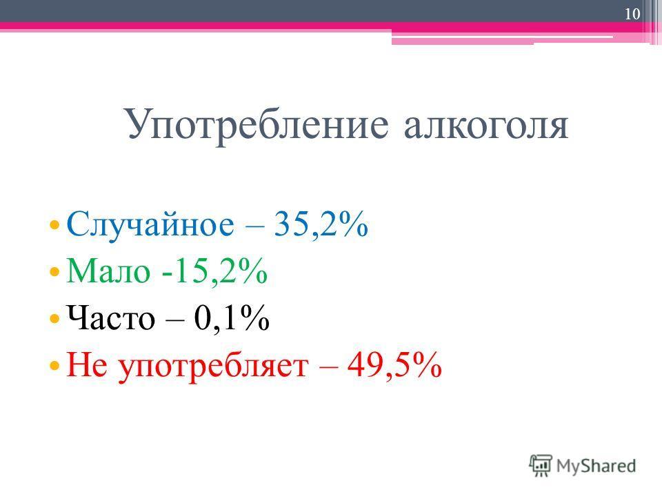 Употребление алкоголя Случайное – 35,2% Мало -15,2% Часто – 0,1% Не употребляет – 49,5% 10