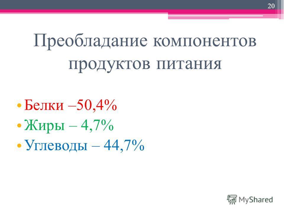 Преобладание компонентов продуктов питания Белки –50,4% Жиры – 4,7% Углеводы – 44,7% 20