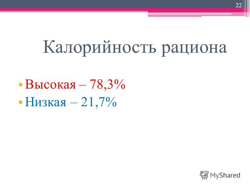 Калорийность рациона Высокая – 78,3% Низкая – 21,7% 22