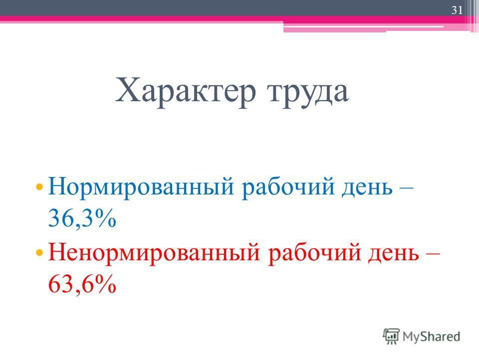 Характер труда Нормированный рабочий день – 36,3% Ненормированный рабочий день – 63,6% 31