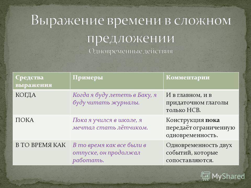 Средства выражения Примеры Комментарии КОГДАКогда я буду лететь в Баку, я буду читать журналы. И в главном, и в придаточном глаголы только НСВ. ПОКАПока я учился в школе, я мечтал стать лётчиком. Конструкция пока передаёт ограниченную одновременность