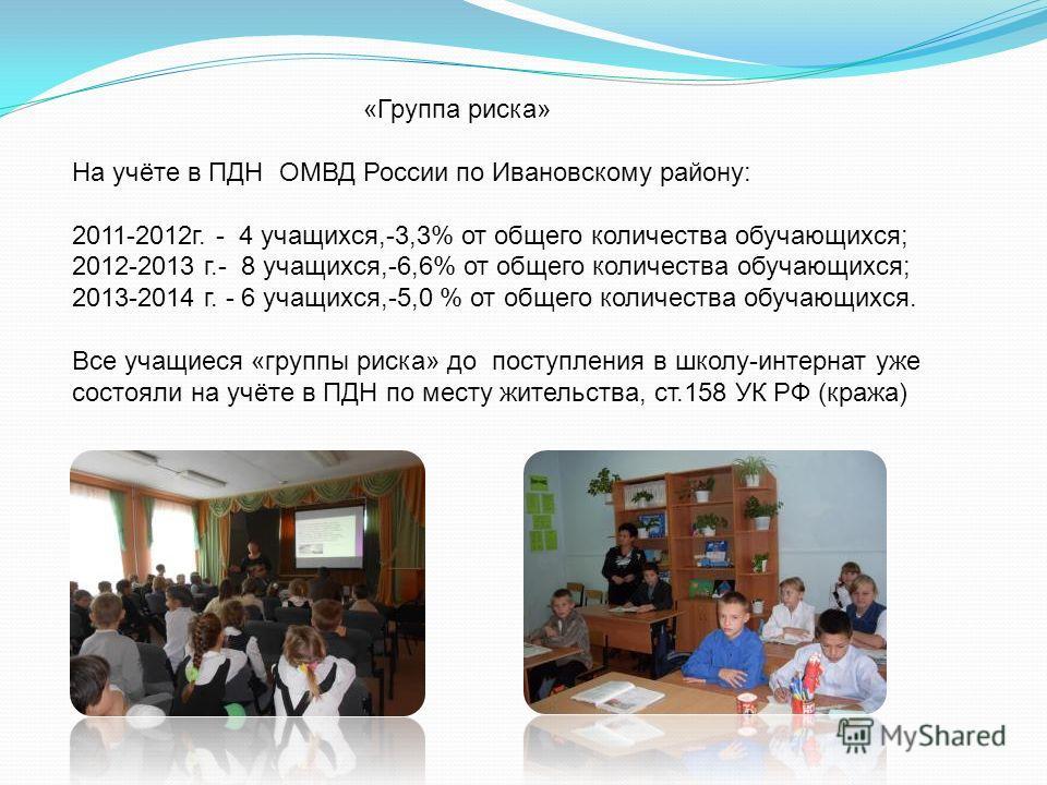 «Группа риска» На учёте в ПДН ОМВД России по Ивановскому району: 2011-2012 г. - 4 учащихся,-3,3% от общего количества обучающихся; 2012-2013 г.- 8 учащихся,-6,6% от общего количества обучающихся; 2013-2014 г. - 6 учащихся,-5,0 % от общего количества