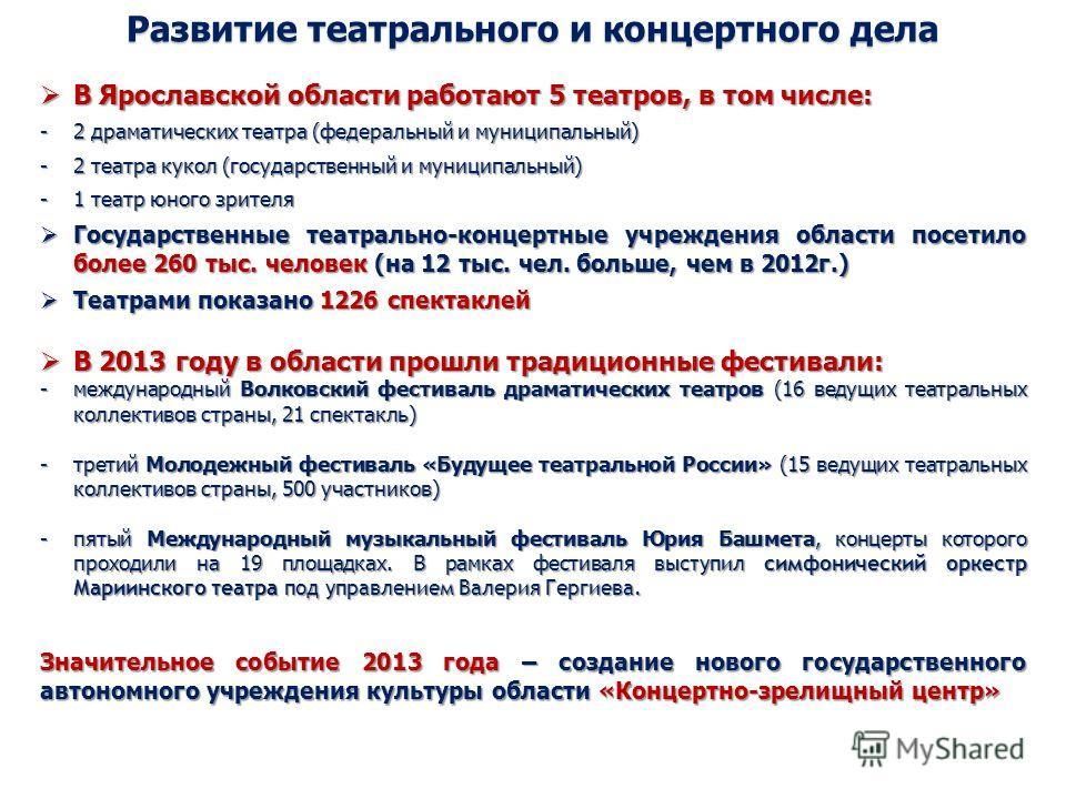 Развитие театрального и концертного дела В Ярославской области работают 5 театров, в том числе: В Ярославской области работают 5 театров, в том числе: -2 драматических театра (федеральный и муниципальный) -2 театра кукол (государственный и муниципаль