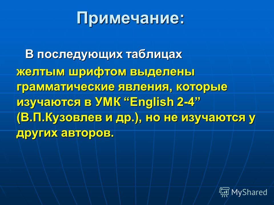 В последующих таблицах В последующих таблицах желтым шрифтом выделены грамматические явления, которые изучаются в УМК English 2-4 (В.П.Кузовлев и др.), но не изучаются у других авторов. Примечание: