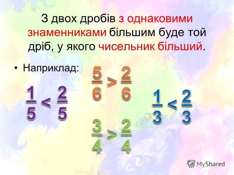 З двох дробів з однаковими знаменниками більшим буде той дріб, у якого чисельник більший. Наприклад: