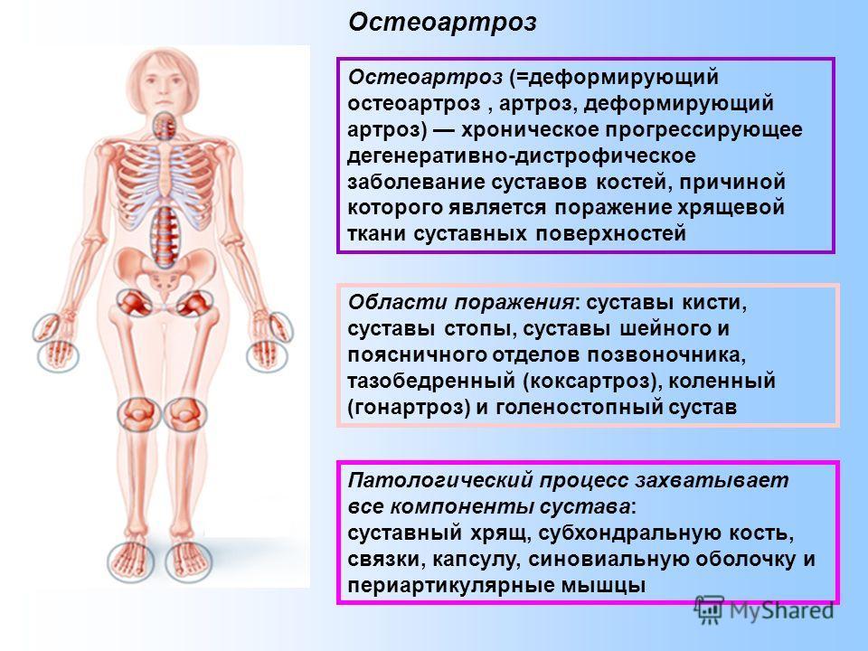 Дегенеративно-дистрофических заболеваний суставов жирных кислот является идеальным роль в восстановлении суставов