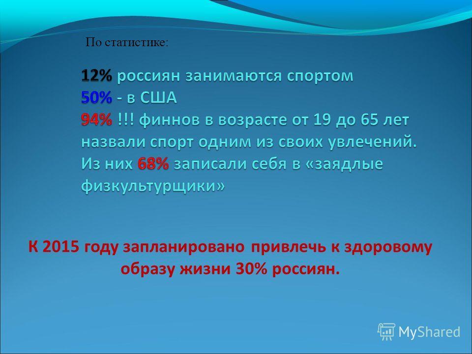 К 2015 году запланировано привлечь к здоровому образу жизни 30% россиян. По статистике: