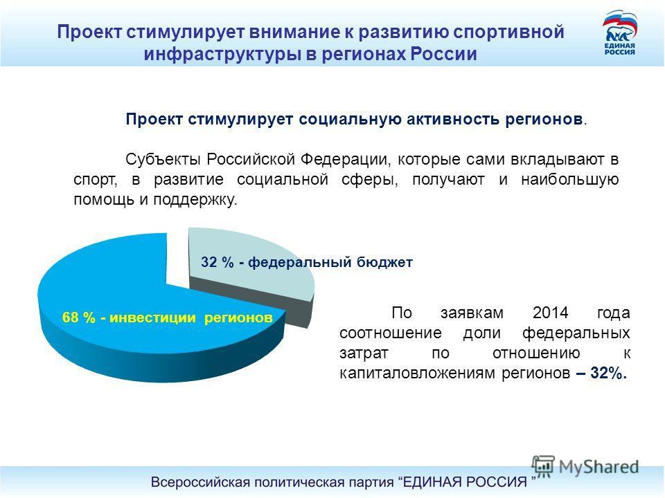 Проект стимулирует внимание к развитию спортивной инфраструктуры в регионах России Проект стимулирует социальную активность регионов. Субъекты Российской Федерации, которые сами вкладывают в спорт, в развитие социальной сферы, получают и наибольшую п