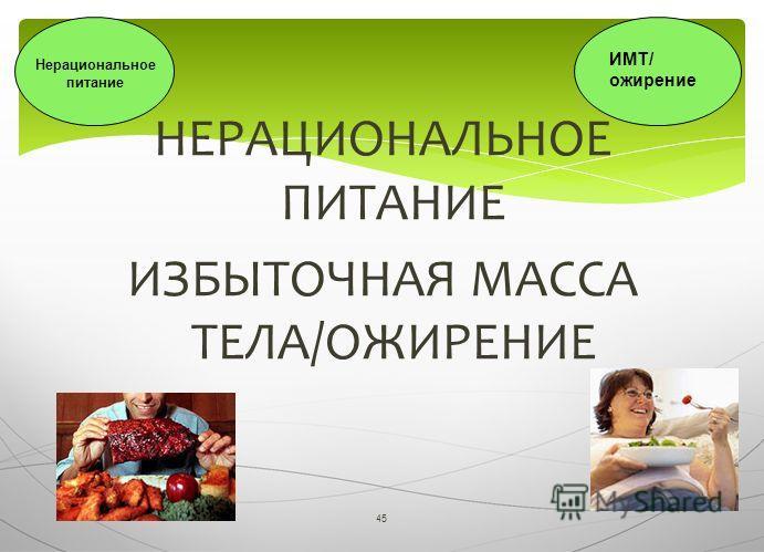 45 НЕРАЦИОНАЛЬНОЕ ПИТАНИЕ ИЗБЫТОЧНАЯ МАССА ТЕЛА/ОЖИРЕНИЕ Нерациональное питание ИМТ/ ожирение