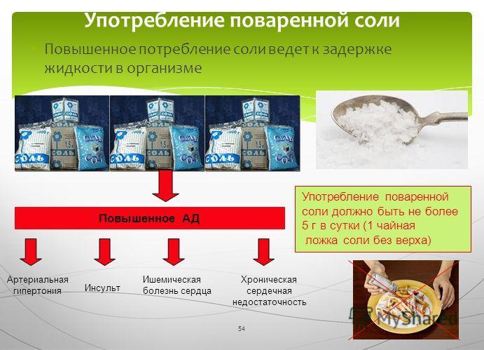 54 Повышенное потребление соли ведет к задержке жидкости в организме Употребление поваренной соли Употребление поваренной соли должно быть не более 5 г в сутки (1 чайная ложка соли без верха) Повышенное АД Артериальная гипертония Инсульт Ишемическая