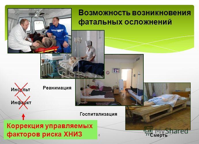 6 Инсульт Реанимация Госпитализация Смерть Возможность возникновения фатальных осложнений Коррекция управляемых факторов риска ХНИЗ Инфаркт