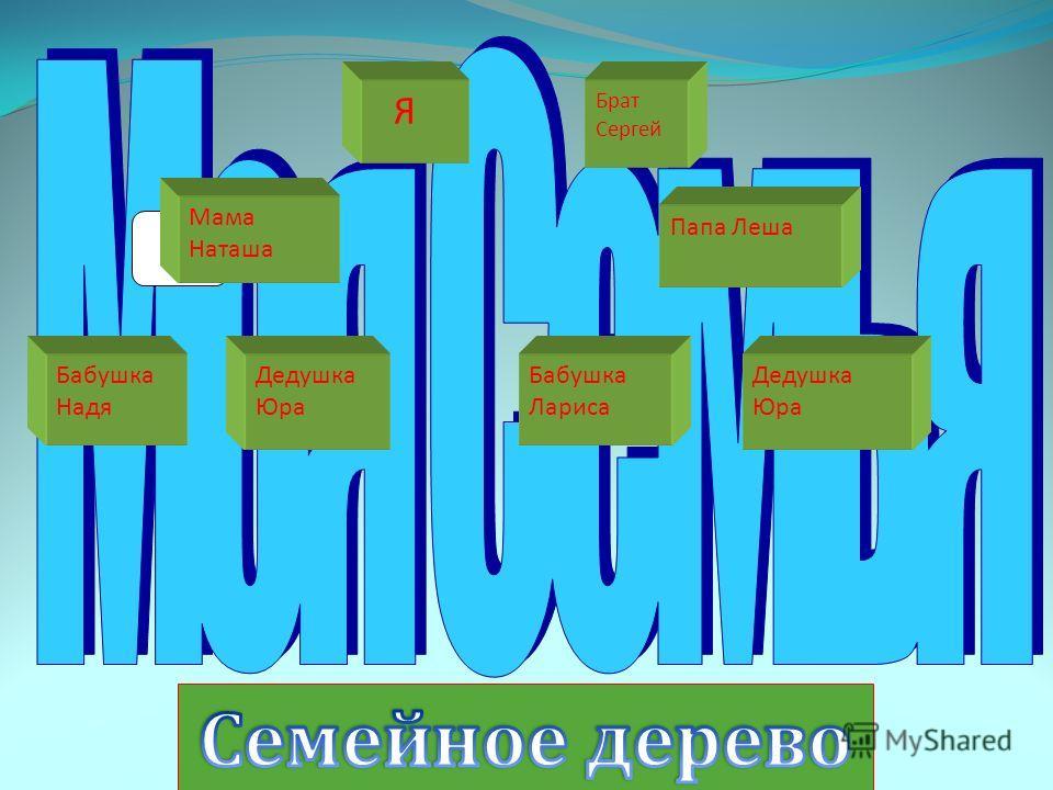 Герб Семьи Цвета герба – это цвета Российского флага, потому что мы живем в России. Сердце – символ любви и преданности. Солнце – символ тепла и уюта. Мячи – семейная традиция занятий спортом.