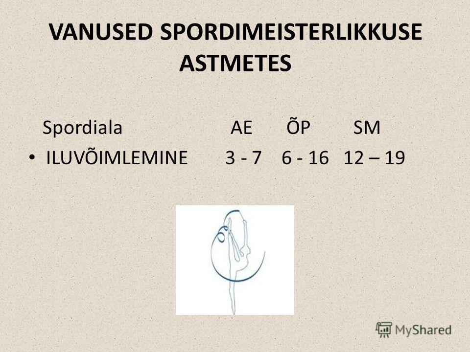VANUSED SPORDIMEISTERLIKKUSE ASTMETES Spordiala AE ÕP SM ILUVÕIMLEMINE 3 - 7 6 - 16 12 – 19