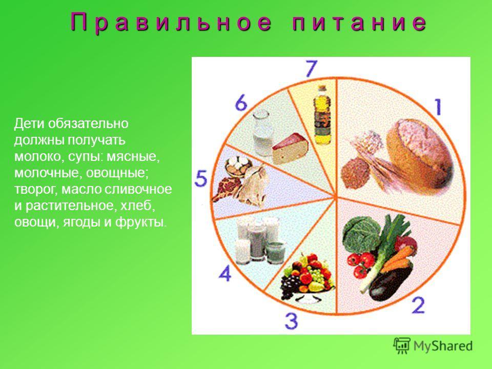 Дети обязательно должны получать молоко, супы: мясные, молочные, овощные; творог, масло сливочное и растительное, хлеб, овощи, ягоды и фрукты. П р а в и л ь н о е п и т а н и е