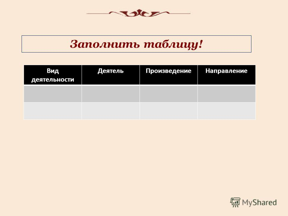 Вид деятельности Деятель ПроизведениеНаправление Заполнить таблицу!