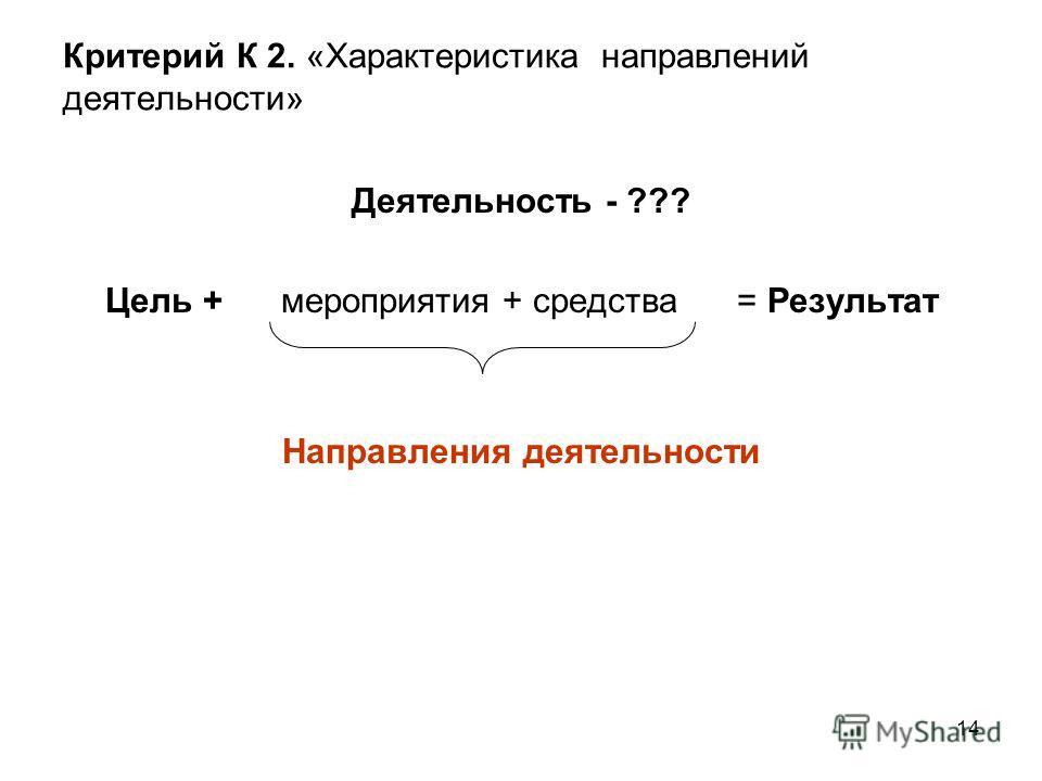 Критерий К 2. «Характеристика направлений деятельности» Деятельность - ??? Цель + мероприятия + средства = Результат Направления деятельности 14