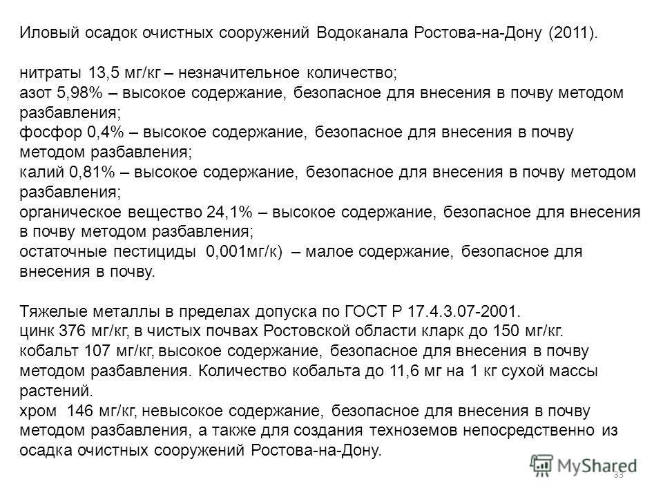 33 Иловый осадок очистных сооружений Водоканала Ростова-на-Дону (2011). нитраты 13,5 мг/кг – незначительное количество; азот 5,98% – высокое содержание, безопасное для внесения в почву методом разбавления; фосфор 0,4% – высокое содержание, безопасное